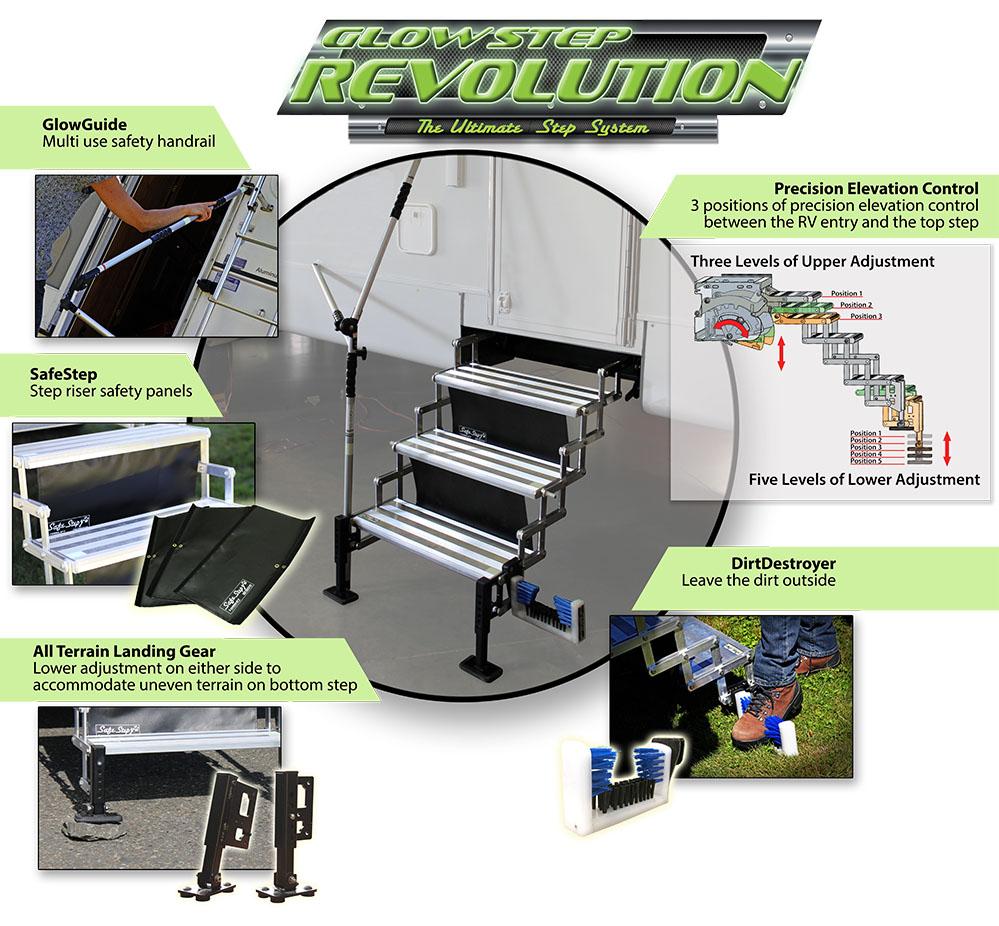 GLOWSTEP REVOLUTION SYSTEM